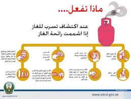 ما هي طرق الوقاية من تسربات الغاز
