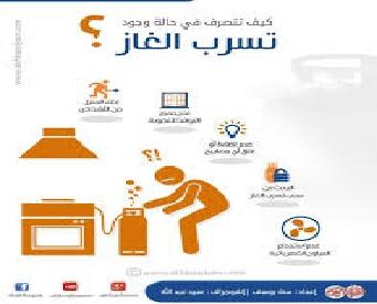 شركة كشف تسرب الغاز الرياض