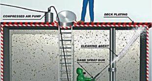 تعريف علي طرق تنظيف خزانات المياه
